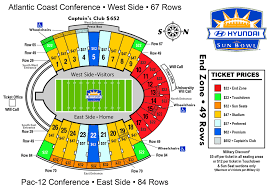Unfolded Wake Forest Football Seating Diagram Ohio State