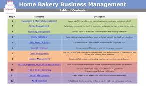 Details About Home Bakery Business Management Excel Software