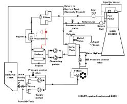 the fuel system fuel pump diagram for 2000 blazer at Fuel Pump Diagram