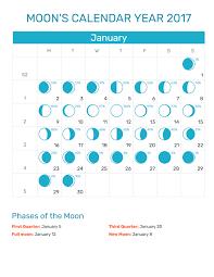 Moons Calendar January 2017