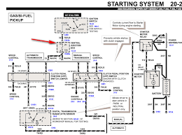 2000 ford f 450 super duty 2wd cab switched power at the solenoid i found a wiring diagram that should help there is a fuse between the ignition switch and transmission range sensor