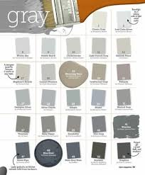 Industrial Farmhouse Paint Colors Remodel Shades Of