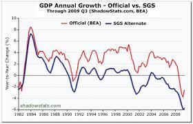 economic recession depression or systematic breakdown the economic recession depression or systematic breakdown