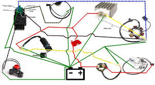110cc chinese quad bike wiring diagram wiring diagrams 110cc chopper wiring diagram jodebal