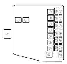 mazda protegé 2000 2001 fuse box diagram auto genius mazda protegé 2000 2001 fuse box diagram