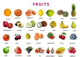 Name Of Vegetables Flowers N Fruits In English And Nepali