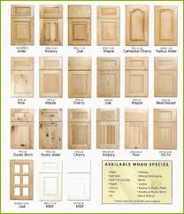 cabinet door design. Fine Cabinet KitchenCabinet Door Designs Plans Kitchen Countertop Ideas With White  Cabinets Pinterest Decorating Cabinet Throughout Design K