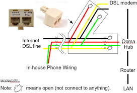 phone jack wiring diagram dsl phone image wiring telephone wiring diagram dsl jodebal com on phone jack wiring diagram dsl