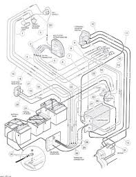 Pretty taylor dunn wiring diagram ignition pictures inspiration
