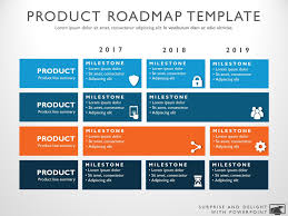 Development Roadmap Template Three Phase Business Planning Timeline Roadmapping Powerpoint Template