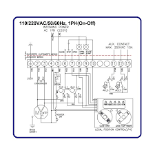 limitorque electric actuators wiring diagram wiring diagram description rotork motorised valve wiring diagram nodasystech
