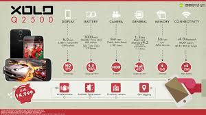 Fast Facts: XOLO Q2500 Pocket PAD ...