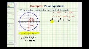 ex find the polar equation of a circle with center at the origin