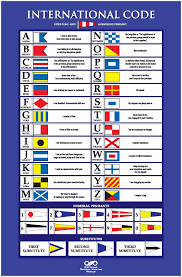 Adopted the joint army/navy phonetic alphabet from 1941 to standardise all branches of its armed forces. Europe Nato Phonetic Alphabet Children Education Classic Vintage Canvas Painting Poster Diy Wall Paper Posters Home Decor Gift Decorative Poster Paper Posterdecoration Vintage Aliexpress