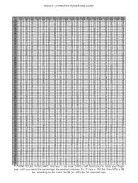 46 Organized Weight Room Max Percentage Chart