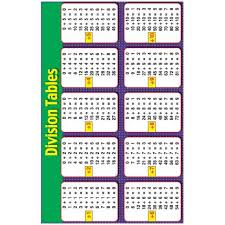 Division Chart 1 12 Division Tables Educational Laminated Chart