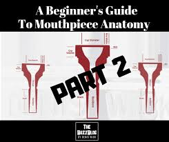 Denis Wick Mouthpiece Chart A Beginners Guide To Mouthpiece Anatomy Part 2 Dansr