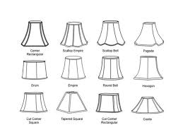 Lamp Shades Buyer's Guide