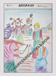 Baisakhi Chart Ideas Buy Baisakhi Charts Online In Delhi Online Charts And