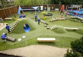 Modern Playground Design Things To Consider Before Making Kids Playground Design