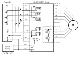 wiring diagram motor dc wiring image wiring diagram brushless dc motor driver bd5015a on wiring diagram motor dc
