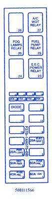 1995 mazda b2300 fuse box diagram wiring info \u2022 2003 mazda b2300 fuse diagram mazda b2300 1995 fuse box block circuit breaker diagram carfusebox rh carfusebox com 1995 ford ranger fuse box diagram 1999 ford ranger fuse box diagram