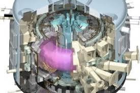 Proyecto ITER: medición óptica en un reactor nuclear | HBM