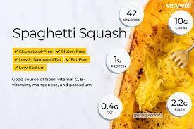 Spaghetti Squash Nutritional Values Spaghetti Squash Nutrition Calories Carbs And Health Benefits