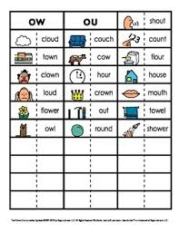 Phonics Patterns Mesmerizing Vowel Phonics Patterns Picture And Word Sorts Ow Ou By Lauren