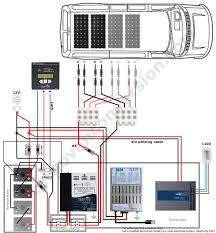 home wiring diagram for inverter images camper wiring diagram rv solar system wiring diagram page 2 pics about space