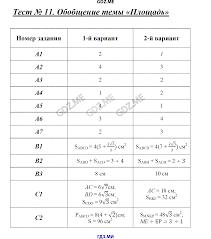 ГДЗ решебник по геометрии класс КИМ Гаврилова Обобщение темы Площадь