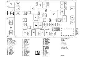 fuse layout 2003 envoy v8 explore wiring diagram on the net • fuse box location on 2004 chevy trailblazer data wiring diagram rh 3 4 11 mercedes aktion tesmer de 2007 envoy gmc envoy
