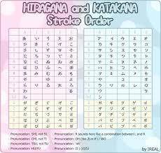Hiragana Alphabet Chart - Icmfortaleza.tk