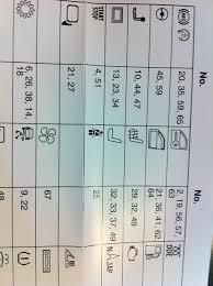 please help fuse diagram 2007 bmw 335i e92 fuse diagram at 2007 Bmw 335i Fuse Box