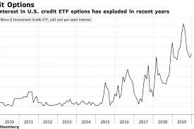 Etf Compare Chart Etfs Bloomberg