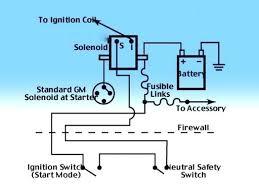 12 volt starter solenoid wiring diagram troubleshooting ford 1978 ford starter solenoid wiring diagram edit electrical connection starter solenoid