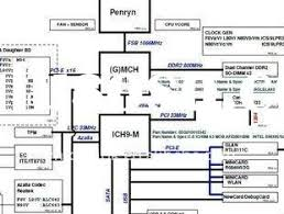 electrical wiring diagram for standing fan electrical wiring electrical circuit diagram for a1286 laptop main board