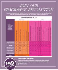 Scentsational Start Scentsy Program 2017 Scentsy Buy