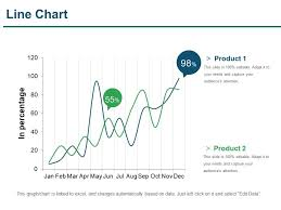 Line Chart Ppt Line Chart Ppt Infographic Template Templates Powerpoint