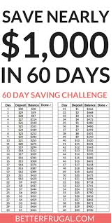 How To Save 1000 In A Month Chart Money Saving Challenge How To Save 1 000 In 60 Days
