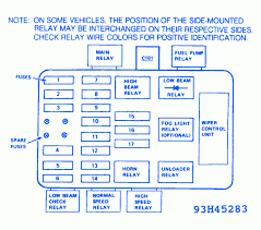 bmw 320i e30 fuse box diagram diagram 1987 bmw 325i fuse box diagram automotive wiring diagrams