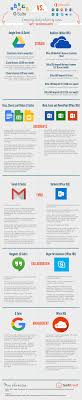 G Suite Vs Office 365 The Features In Depth Infographic