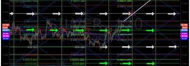 Slv Chart Supernova Silver Algo Chart Model Update Mon Mar 26 Slv