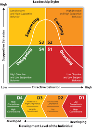 management styles the three types of bad managers