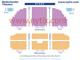 Nederlander Seating Chart Chicago The Devil Wears Prada Discount Broadway Tickets Including