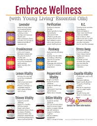 Essential Oils Uses Chart Young Living Young Living Essential Oils Premium Starter Kit Only 160