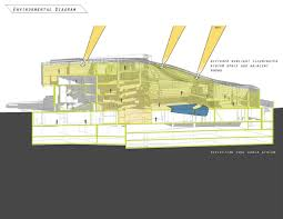 repositioned museum of tolerance marques fallejo archinect status school project location los angeles ca us