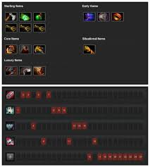 dota 2 guide fanup community
