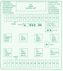 e30 fuse box layout,fuse download free printable wiring diagrams E30 Wiring Diagram 1999 bmw e30 fuse box diagram circuit wiring diagrams regarding e300 wiring diagram