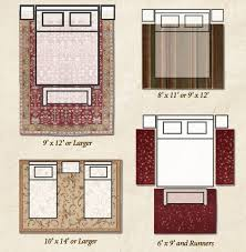 bedroom area rugs placement. Fine Rugs Area Rug Size And Placement Easy How To Diagrams In Bedroom Area Rugs Placement E